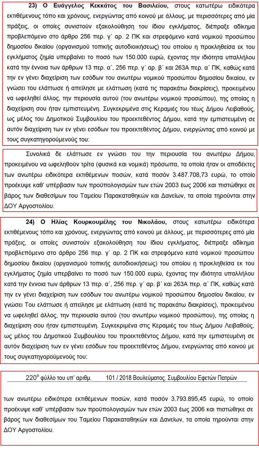 KEKATOS KOURKOYMELHS